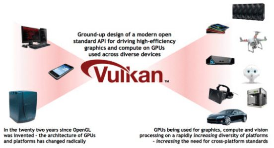 Vulkan_Supports_SteamOS_and_all_other_platforms